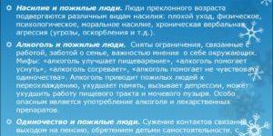 ВОЗРАСТ КАК ФАКТОР ДИСКРИМИНАЦИИ ЧЕЛОВЕКА